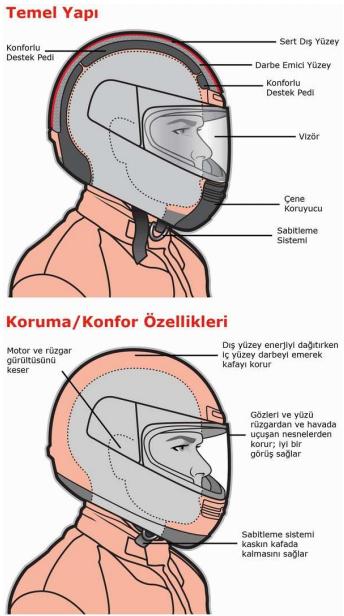 Kasklar Hakkında Bilmeniz Gerekenler Motorcularcom