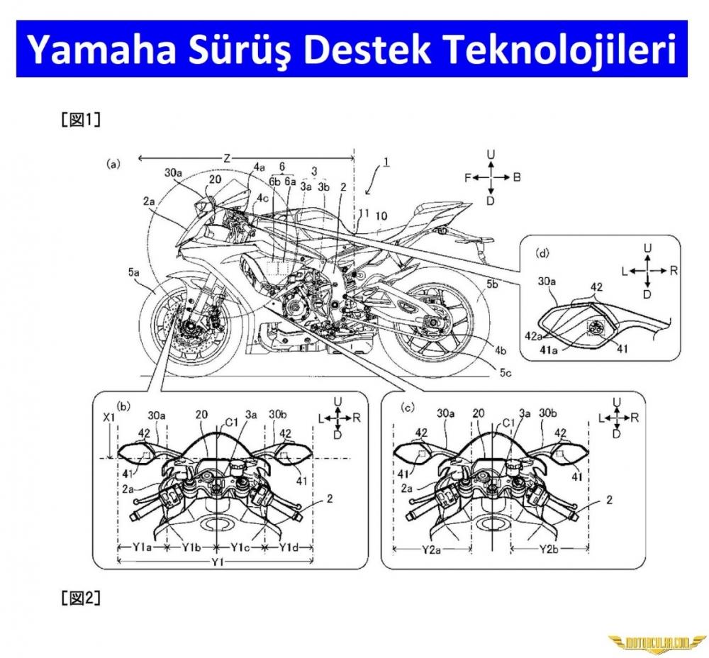Yamaha'nın Yeni Sürüş Destek Teknolojileri
