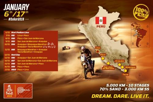 Dakar 2019 Başladı