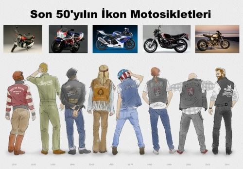 Son 50'yılın İkon Motosikletleri