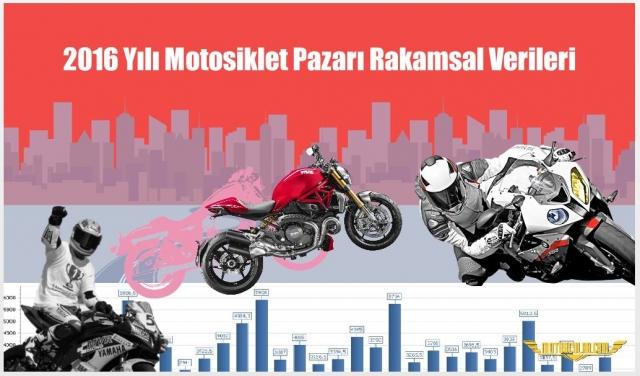 2016 Yılı Motosiklet Pazarı Rakamsal Verileri