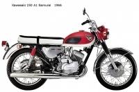 Kawasaki 250 A1 Samurai - 1966