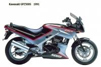 Kawasaki GPZ500S - 1991