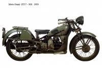 Moto Guzzi GT17 500 - 1933